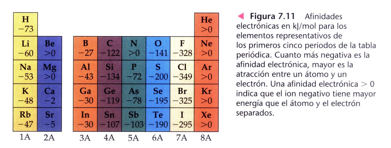 Pginas web educativas curso estructura de la materia afinidades electrnicas urtaz Image collections